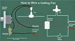 embedded systems electrical wiring diagram of a ceiling fan