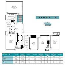 Plan 2 by Fort Worth Floor Plans Norris Centers