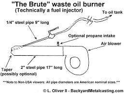 burner diagram heating pinterest metal working