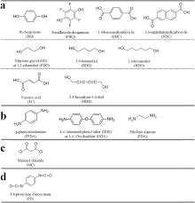 an overview of molecular layer deposition for organic and organic