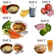 the best and easy 7 day diet plan exercise pinterest gm diet
