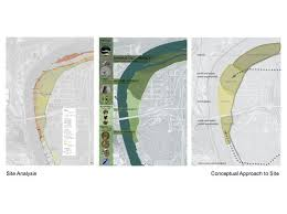 Concept diagram  Master plan and Projects on Pinterest Pinterest Council Bluffs Riverfront Master Plan   Site analysis and concept diagram