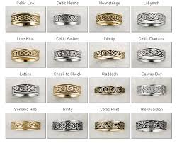 mens celtic wedding bands tips for choosing men wedding ring my jewelry boxes your