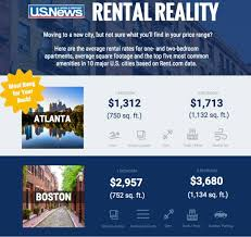 average rent for one bedroom apartment in chicago average rent in boston ma median prices trends jumpshell