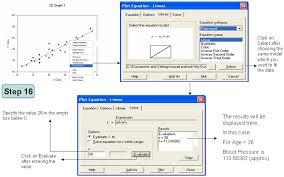 sigmaplot curve fitting u2013 systat software inc