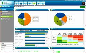 portfolio management reporting templates project portfolio management excel template exltemplates