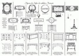 meubles art deco style comment reconnaître le style du mobilier terre meuble