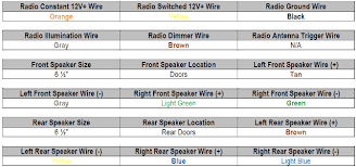 gm front speaker wire colors efcaviation com
