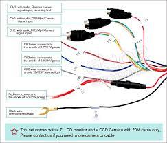 7 monitor hd 12v24v reversing ccd camera at cmos wiring diagram
