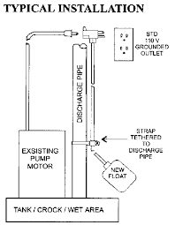 float switches for pumps