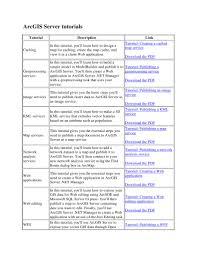 tutorial arcgis pdf indonesia silabus arcgis server tutorials arc gis geographic data and