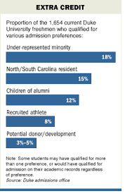 wsj com many colleges bend rules to admit rich applicants
