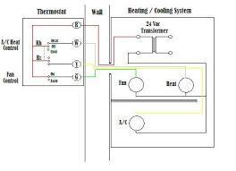 kegerator wiring diagram old honeywell thermostat wiring diagram