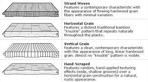 stylish bamboo flooring types bamboo flooring strand woven bamboo