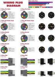 diagrams 708800 semi trailer plug wiring diagram u2013 wiring diagram