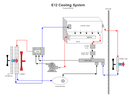 m52 engine diagram n62 engine diagram wiring diagram odicis