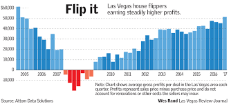 Home To Flip Tv Show Las Vegas House Flippers Again Show Handsome Profits Report Shows