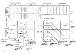 electrical where can i find a fuse diagram for ford focus attached