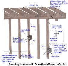 romex wiring