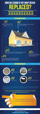 Southern Roofing Tampa by 24 Best Roofing Education Images On Pinterest Anatomy