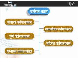 hindi grammer lessons tes teach