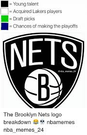 Nba Logo Meme - young talent acquired lakers players draft picks chances of