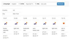weather map ny angularjs app to provide weather forecast for cities angular