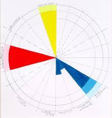 warm blue color creative color color u0026 painting workshop by chris carter page 39