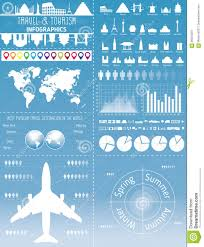 Beijing World Map by Travel Infographic Set With Landmarks Icons And World Map Stock