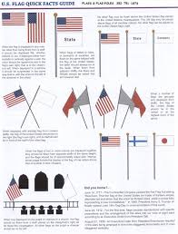 All The States Flags Flag Information Flags U0026 Flag Poles