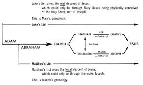 Sermons On Blind Bartimaeus Luke Commentaries U0026 Sermons Precept Austin