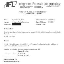 lab report template microsoft word security guard resume sample custom descriptive essay