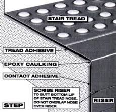 rubber tile stair treads risers stringers wallbase from