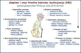 šta je to hronična bubrežna slabost ili hronična bubrežna