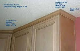 Kitchen Cabinet Door Molding Cabinet Molding How Crown Molding Kitchen Cabinets Ideas Cabinet