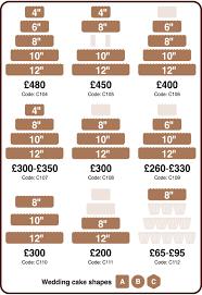 cake prices wedding cakes prices wedding ideas