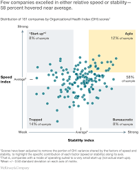 agility in us national security mckinsey u0026 company