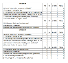 Free Survey Templates For Word by Satisfaction Survey Template 8 Free Word Excel Pdf Documents