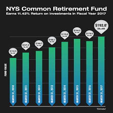 new york retirement news news from the new york state and local