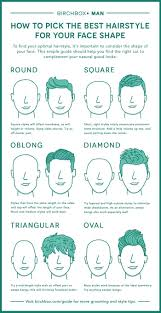 heres how you can choose the perfect hairstyle for yourself