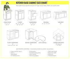 Base Cabinet Height Kitchen Kitchen Lower Cabinet Height Kitchen Kitchen Cabinet Door Sizes