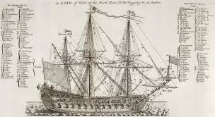 20 best ahoy the ship images on pinterest sailing ships tall