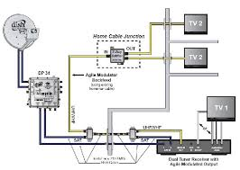100 satellite tv wiring diagrams connect older tv to dvd