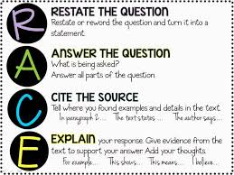 What Is Being Blind Like Best 25 Writing Strategies Ideas On Pinterest Writing Mini