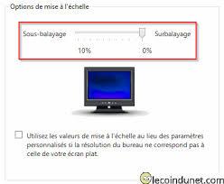 Laffichage De Lcran De Mon Pc Est Renvers L Affichage Ne Remplit Pas Tout L écran En Hdmi Lecoindunet