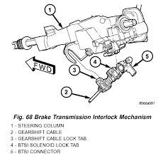 2005 dodge dakota transmission problems dodge dakota will not shift out of park why