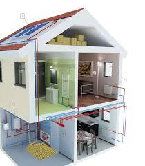 central heating system design lefuro com