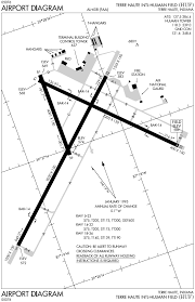 Airport Map Terre Haute Regional Airport Wikipedia