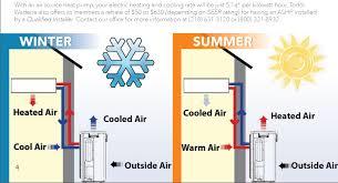 How To Design Home Hvac System home heating design stunning home heating design ideas 3d house