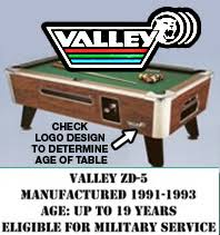Valley Pool Tables by Pool Table Comparison Chalmette Amusement Company